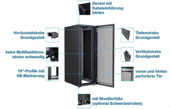 Server-Rack-Ausstattung