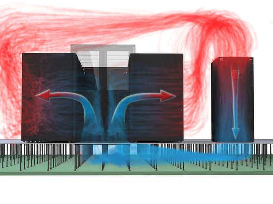 Der Kaltluftbereich wird vom Warmluftbereich durch Einhausung getrennt.